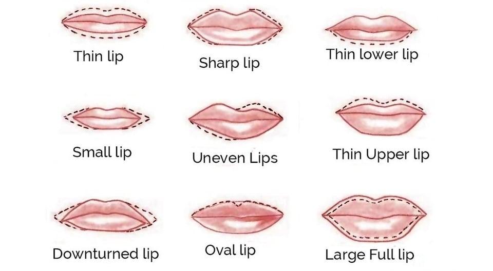 Natural Lip Enhancement