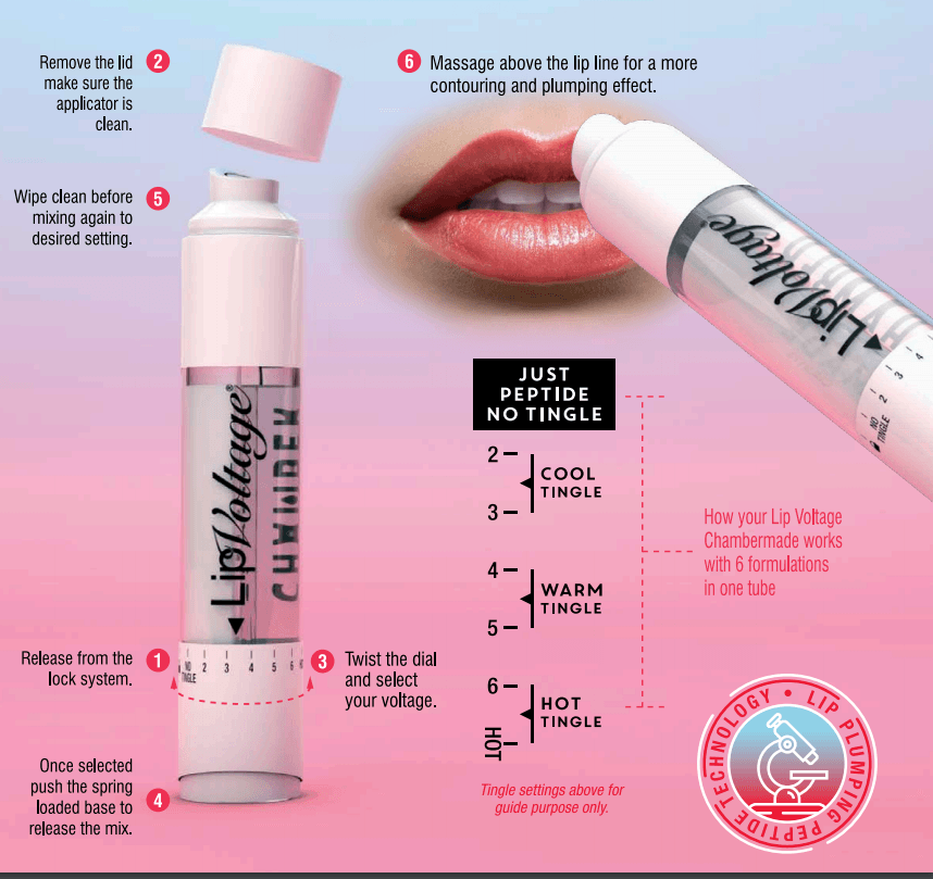 How to use Lip Voltage